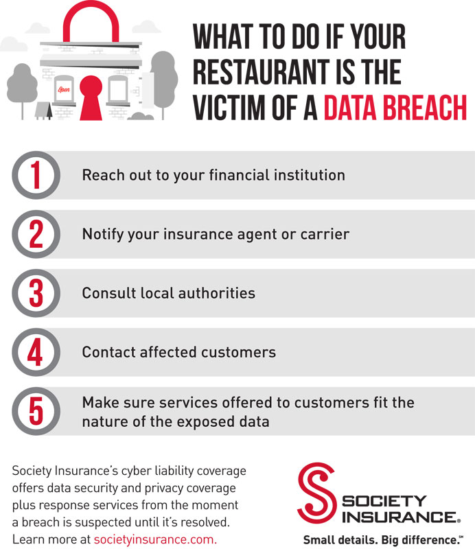 Society Insurance Data breach