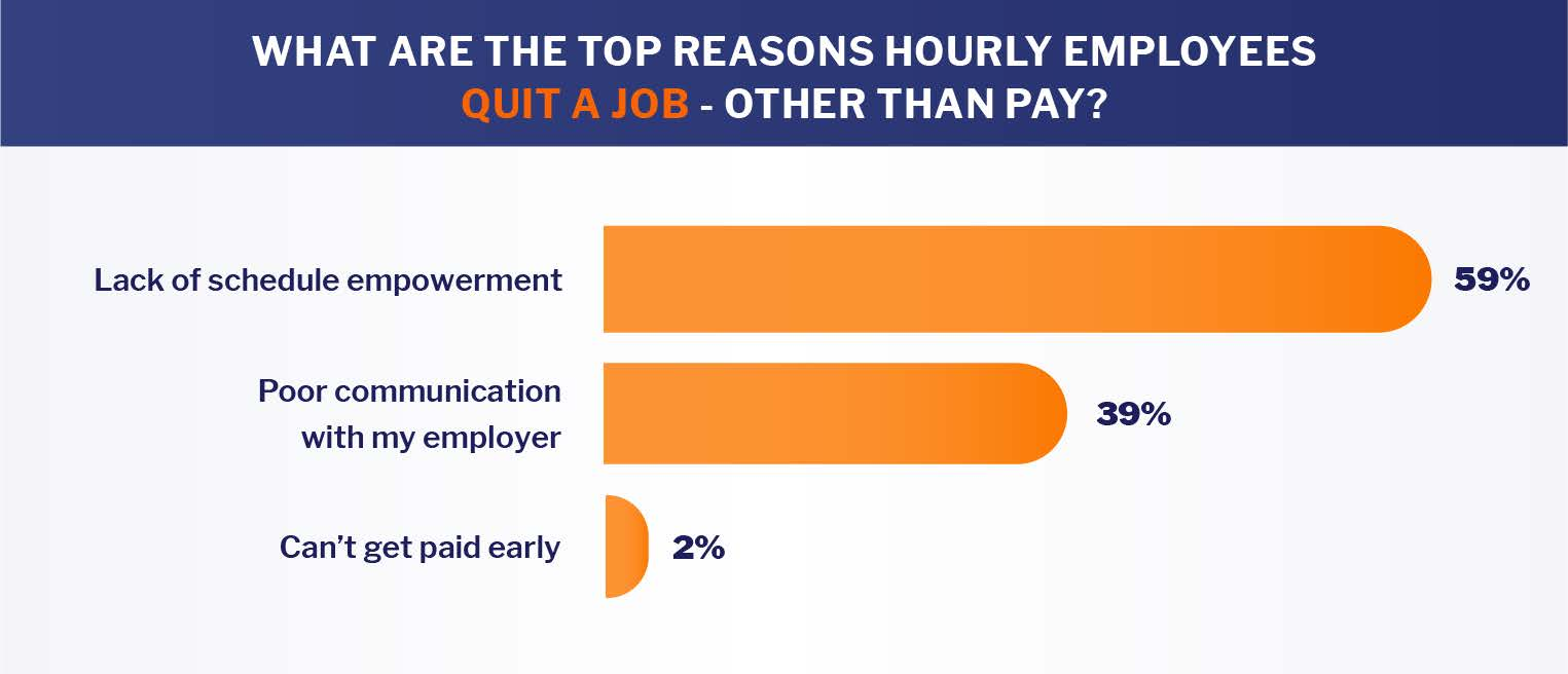 why employees quit hiring crisis
